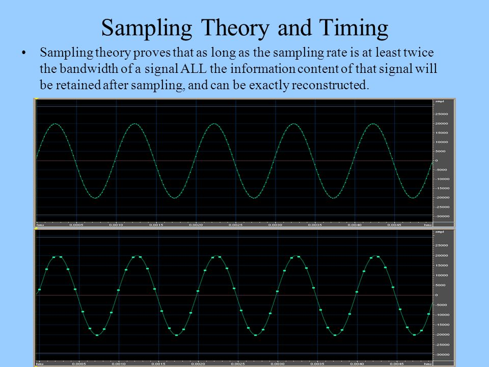 Sampling Theory and Timing