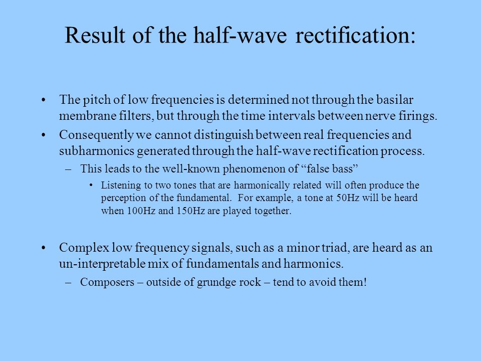 Result of the half-wave rectification: