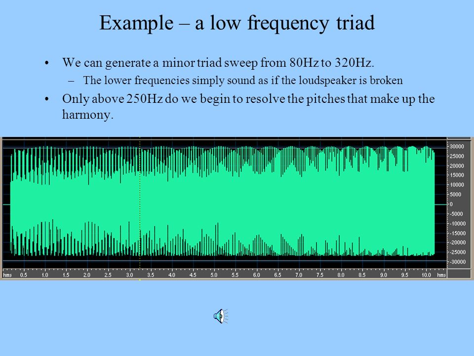 Example – a low frequency triad