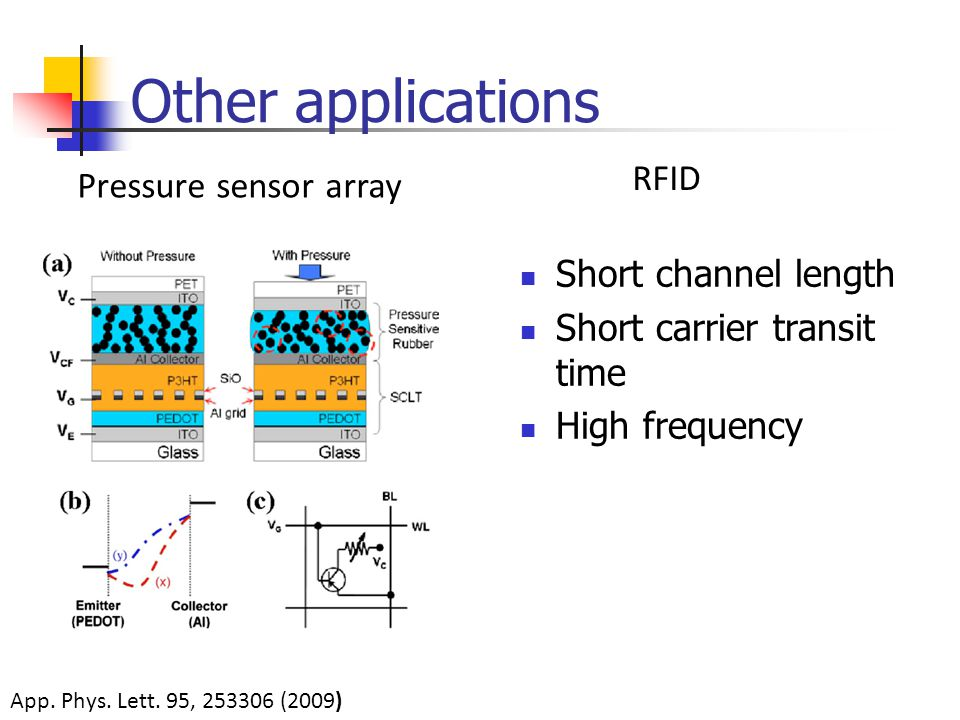 Other applications RFID Pressure sensor array Short channel length