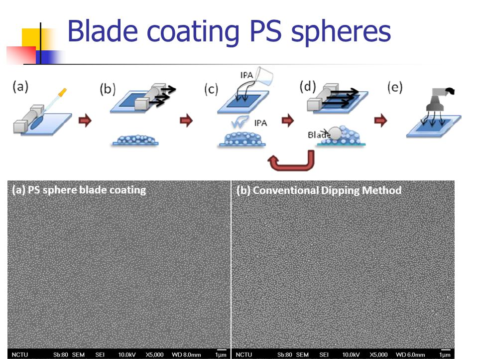 Blade coating PS spheres