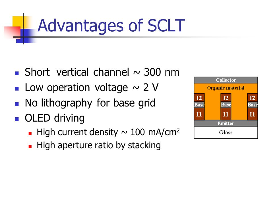Advantages of SCLT Short vertical channel ~ 300 nm