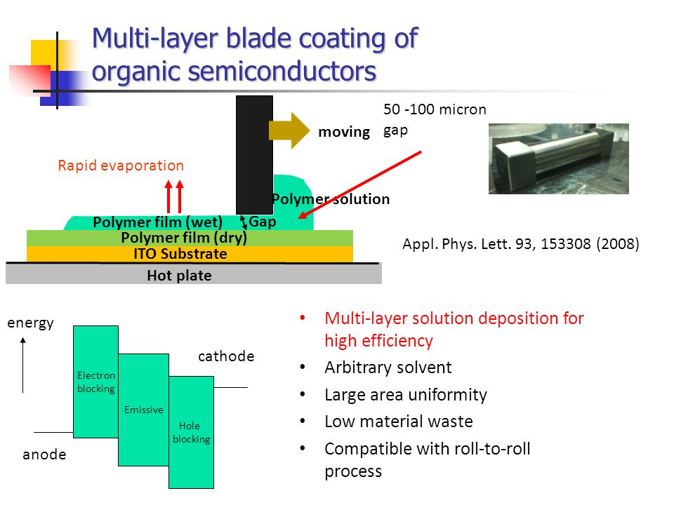 Multi-layer blade coating of organic semiconductors