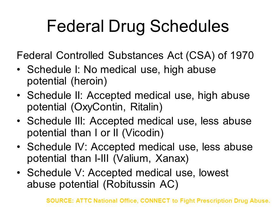 Federal Drug Schedules