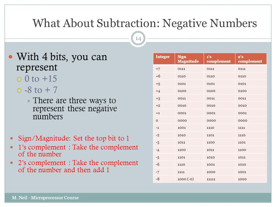 What About Subtraction: Negative Numbers