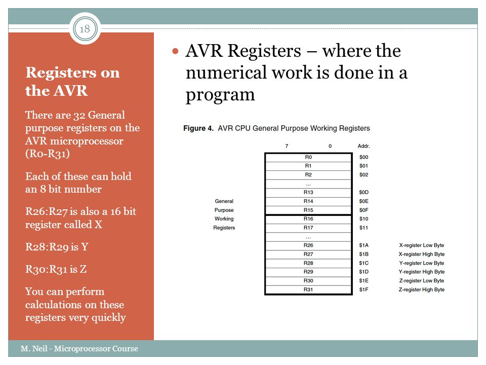 AVR Registers – where the numerical work is done in a program