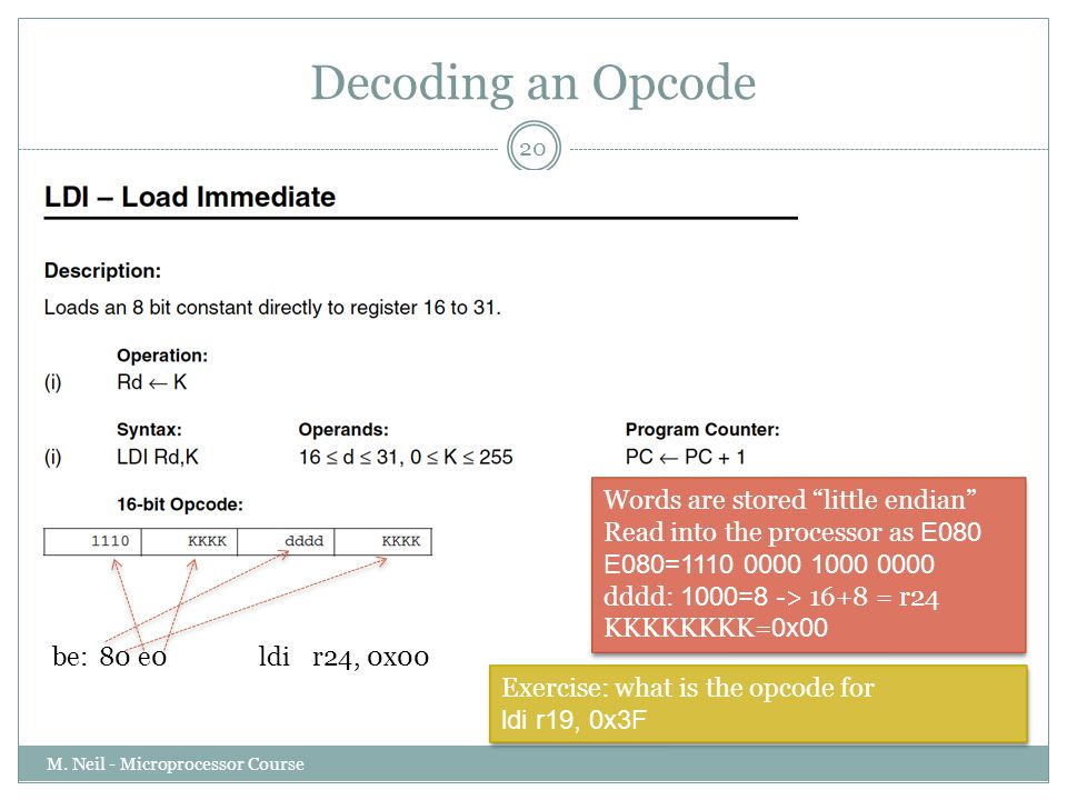 Decoding an Opcode Words are stored little endian