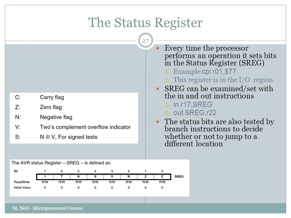 The Status Register Every time the processor performs an operation it sets bits in the Status Register (SREG)
