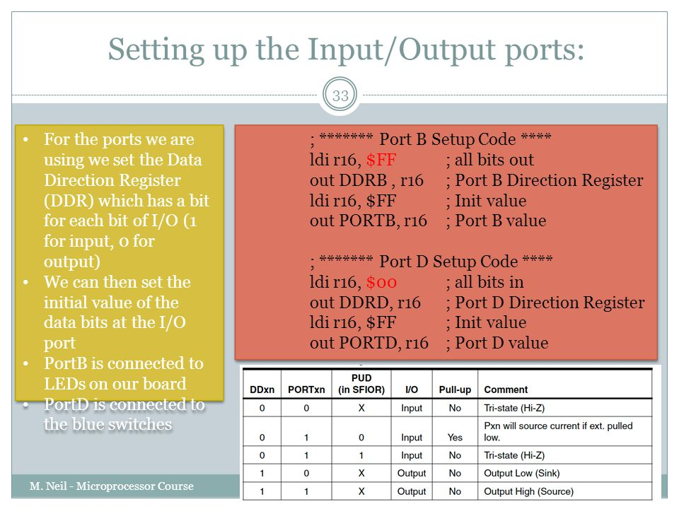 Setting up the Input/Output ports: