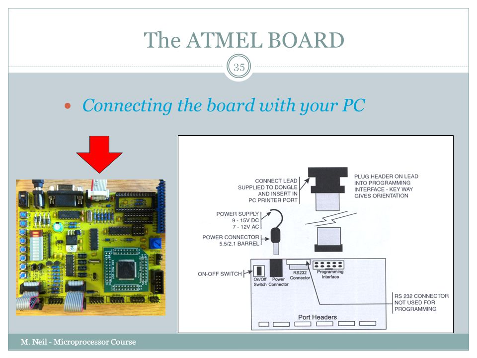 The ATMEL BOARD Connecting the board with your PC
