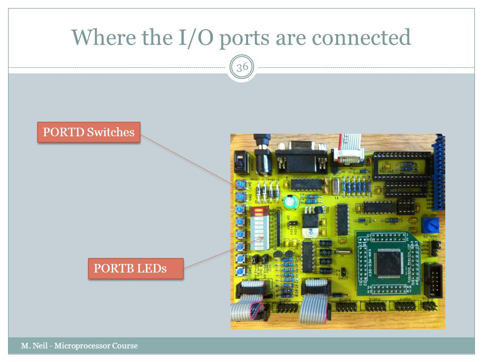 Where the I/O ports are connected
