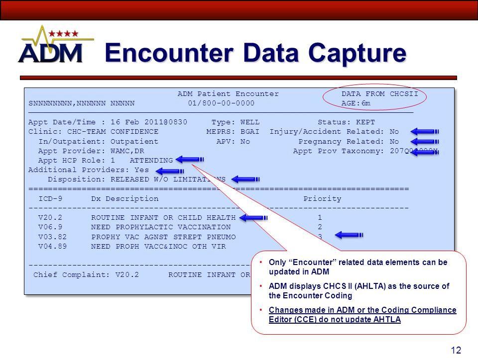 Encounter Data Capture