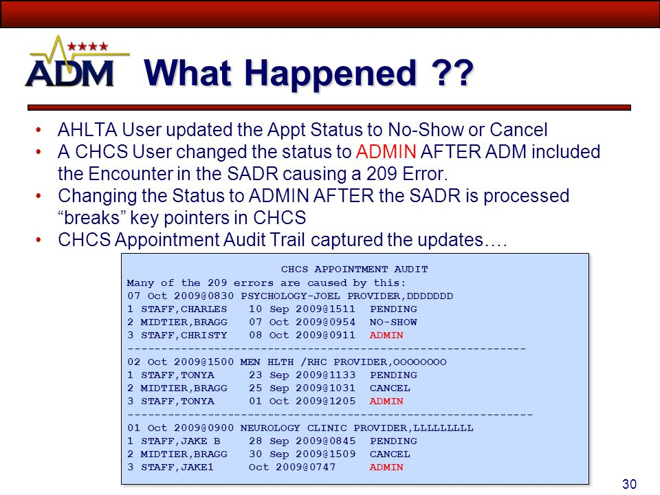CHCS APPOINTMENT AUDIT