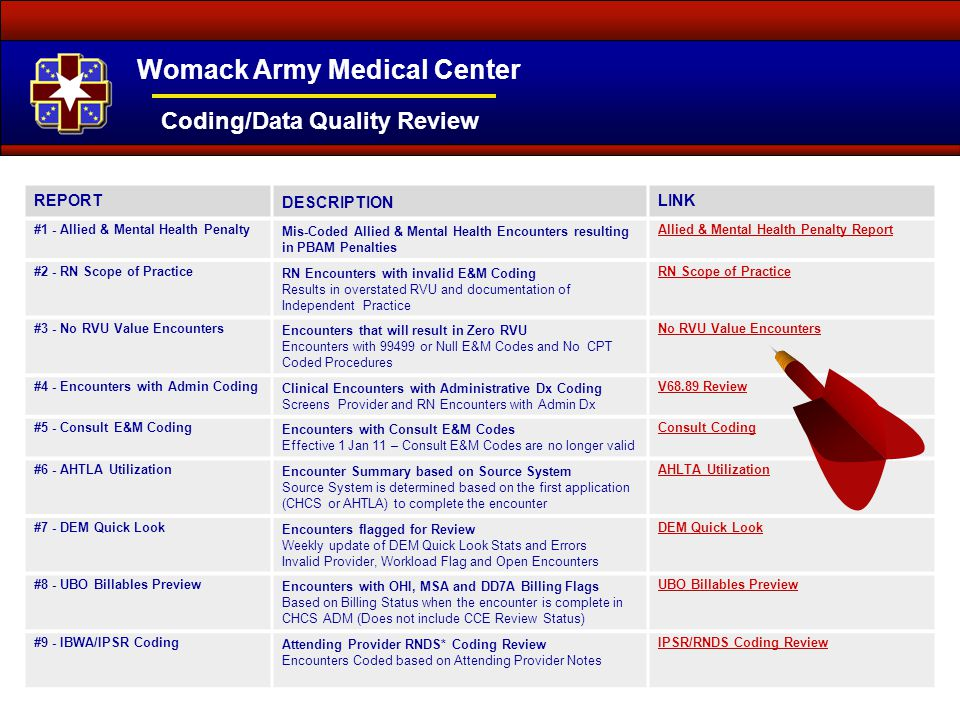 Coding/Data Quality Review