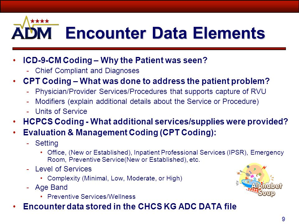 Encounter Data Elements