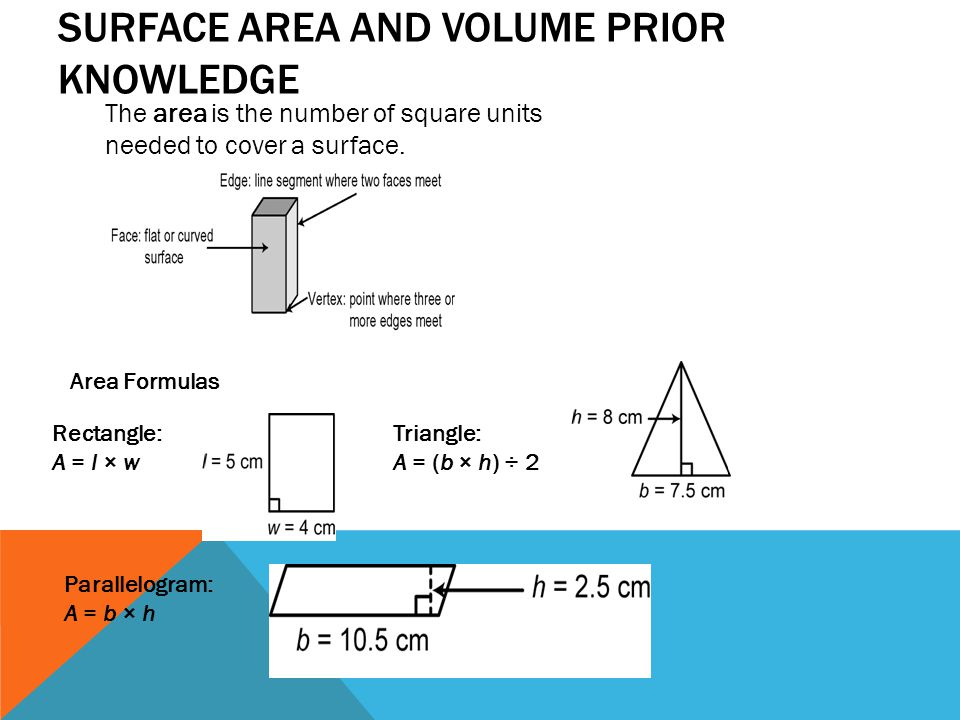Surface Area and Volume Prior knowledge