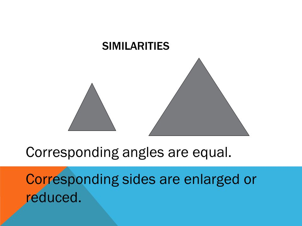 Corresponding angles are equal.