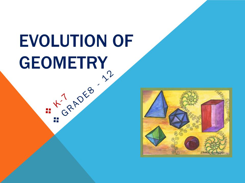Evolution Of Geometry K-7 Grade8 - 12