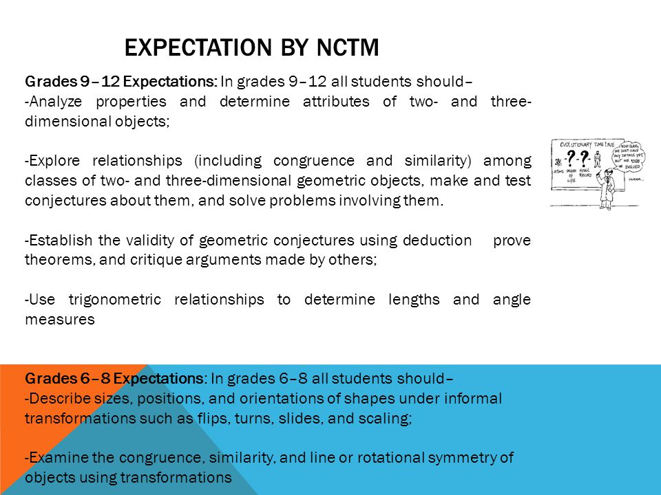 Expectation BY NCTM Grades 9–12 Expectations: In grades 9–12 all students should–