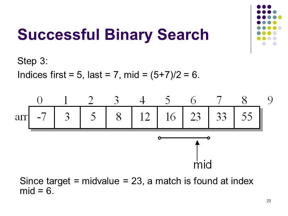 Successful Binary Search
