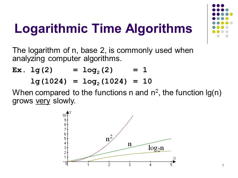 Logarithmic Time Algorithms