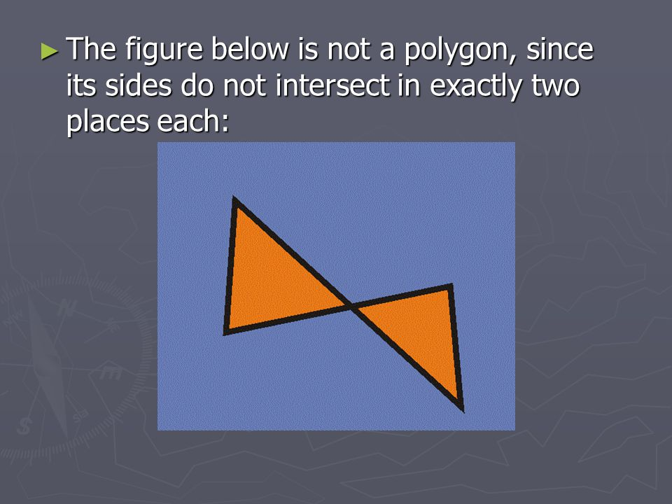 The figure below is not a polygon, since its sides do not intersect in exactly two places each: