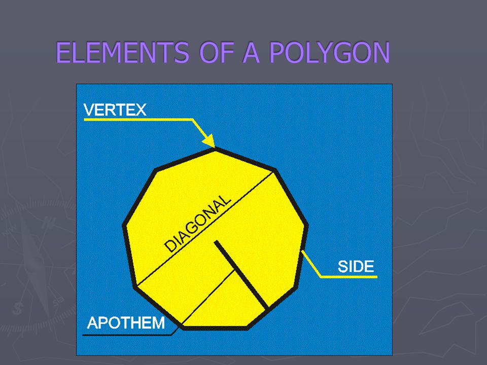 ELEMENTS OF A POLYGON