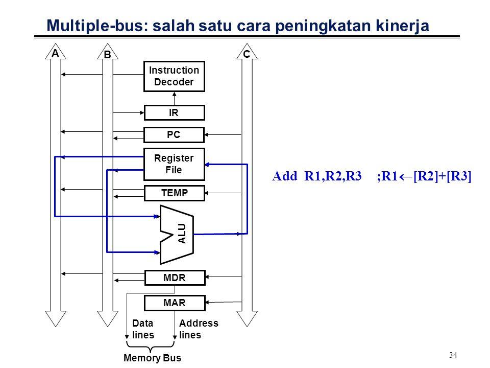 Multiple-bus: salah satu cara peningkatan kinerja