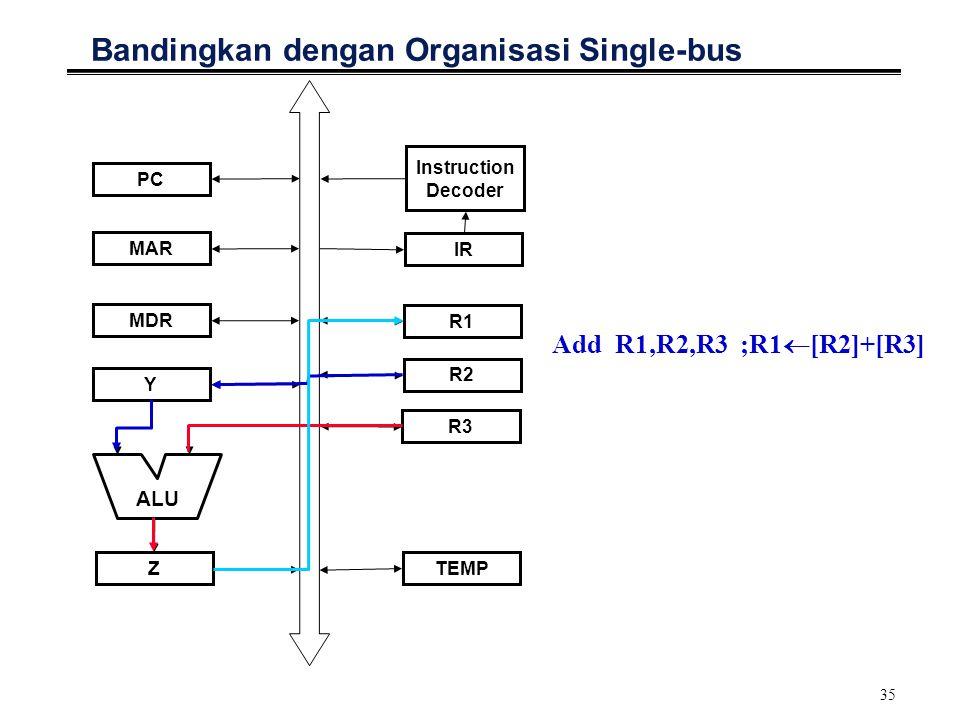 Bandingkan dengan Organisasi Single-bus