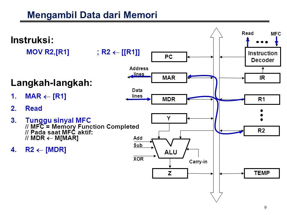 Mengambil Data dari Memori