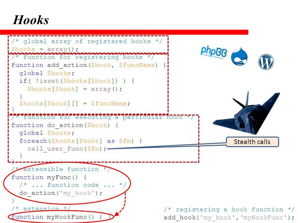 Hooks Stealth calls /* global array of registered hooks */