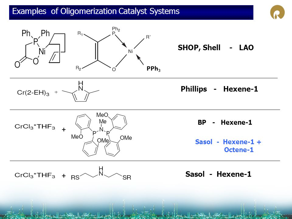 Examples of Oligomerization Catalyst Systems