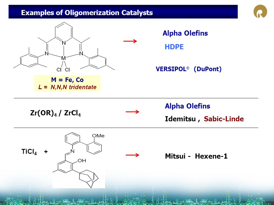 Examples of Oligomerization Catalysts
