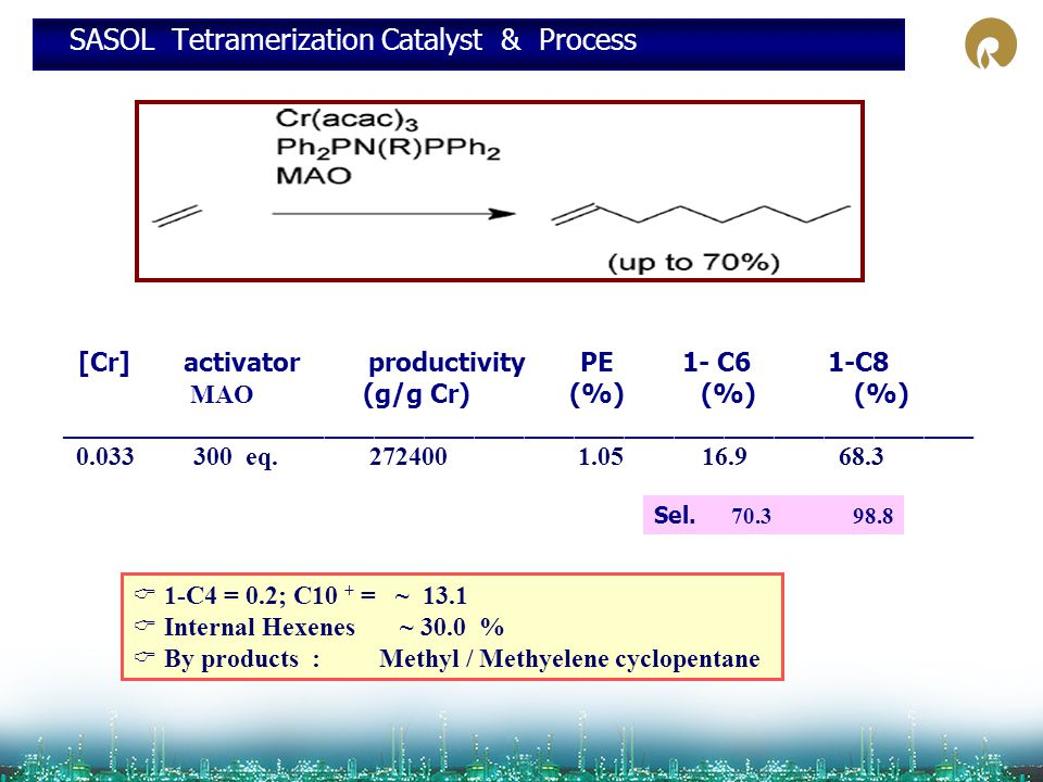 SASOL Tetramerization Catalyst & Process