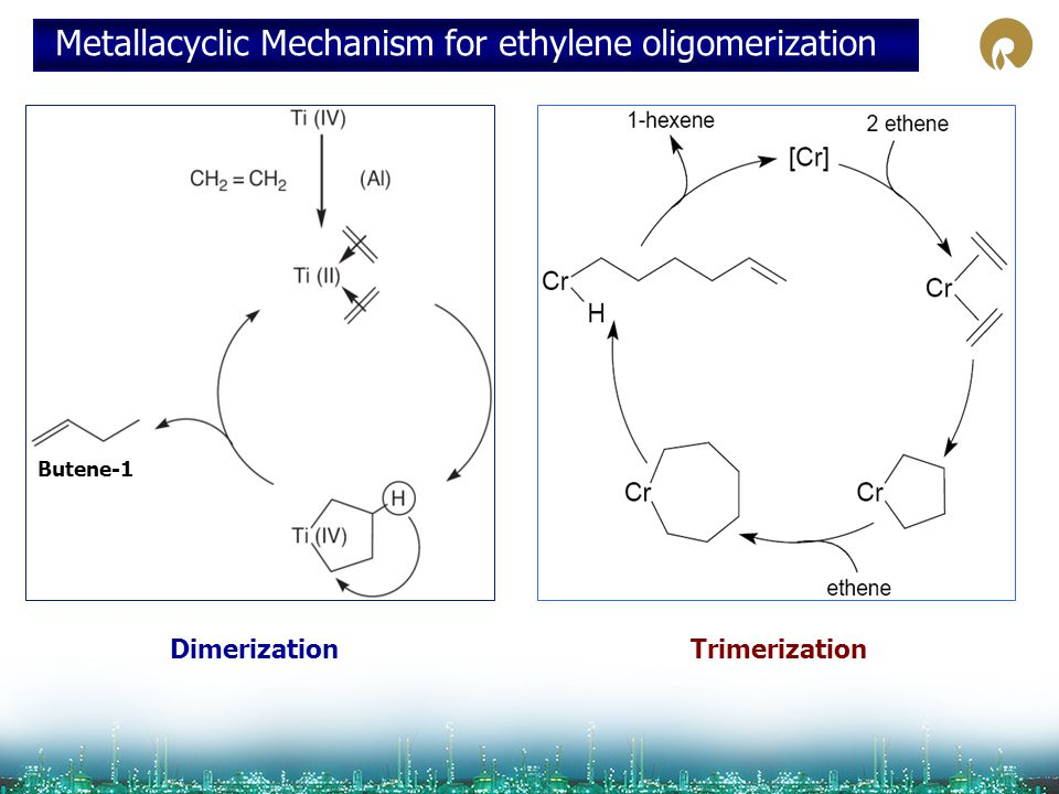 Metallacyclic Mechanism for ethylene oligomerization