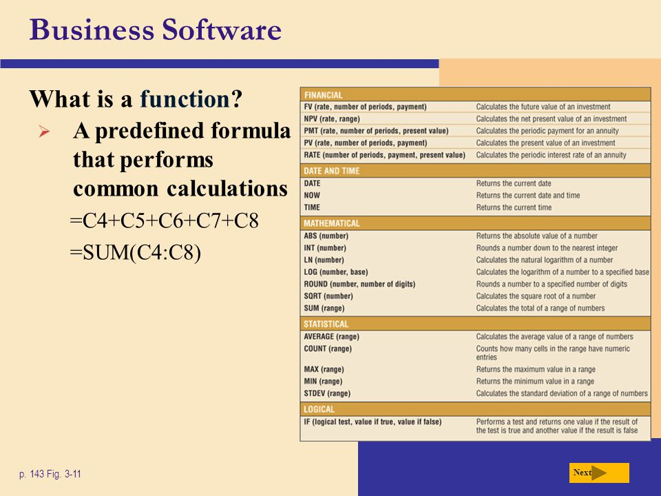 Business Software What is a function