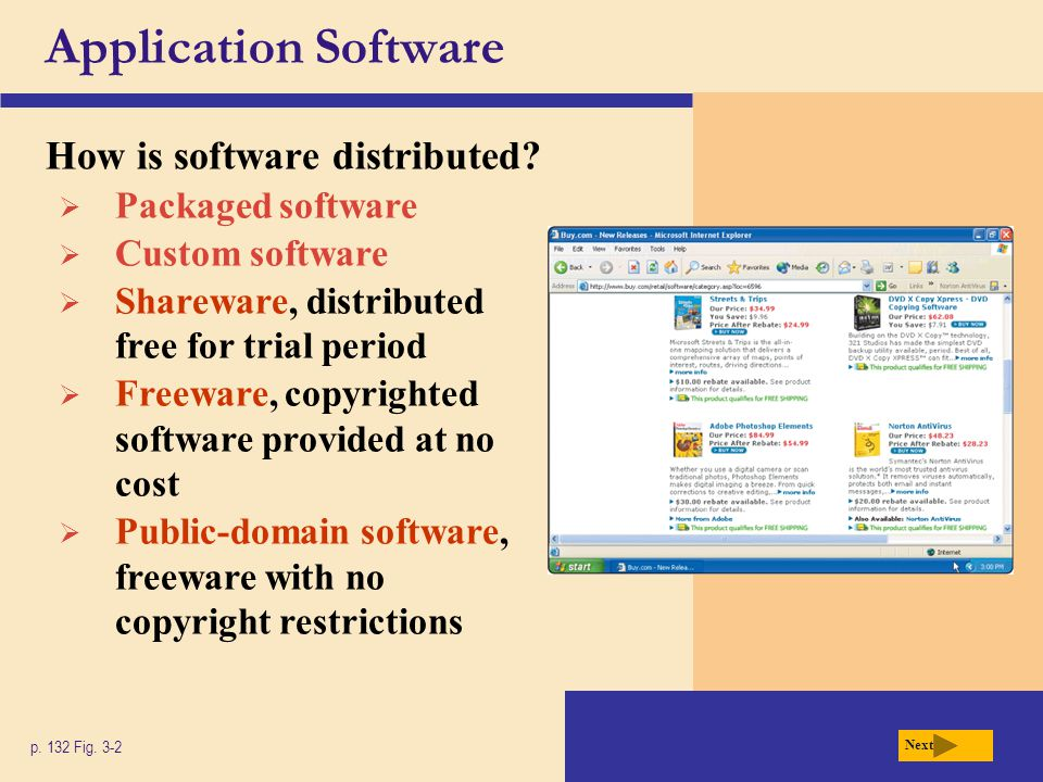 Application Software How is software distributed Packaged software