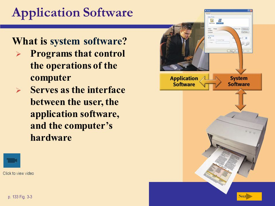 Application Software What is system software