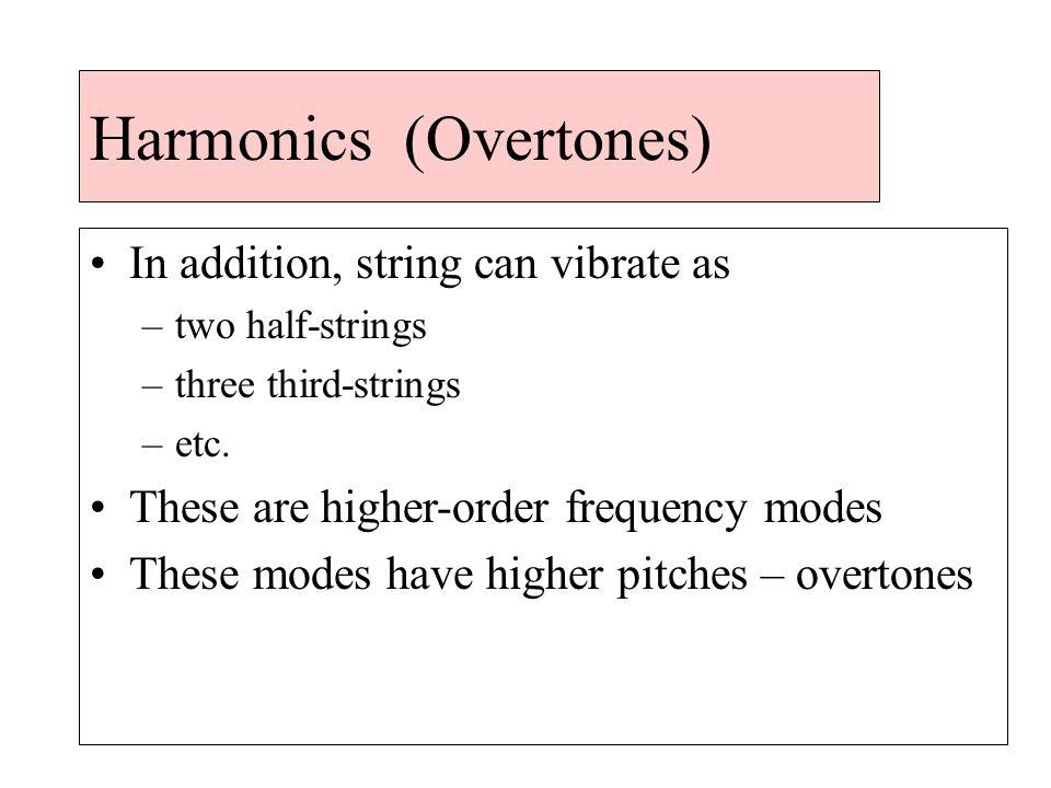 Harmonics (Overtones)