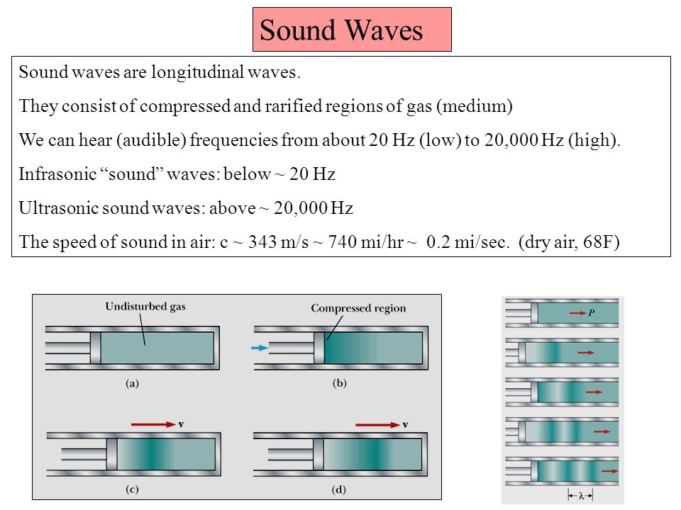 Sound Waves Sound waves are longitudinal waves.