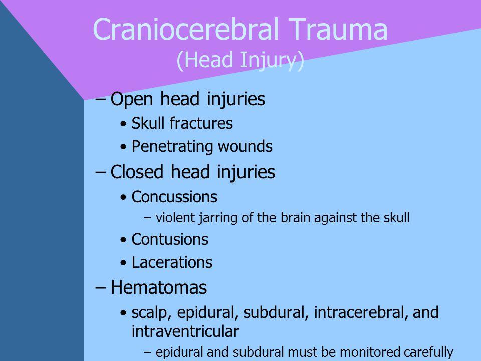 Craniocerebral Trauma (Head Injury)