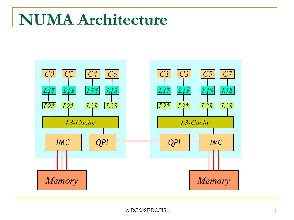 NUMA Architecture Memory Memory C0 C2 C4 C6 IMC QPI C1 C3 C5 C7 QPI