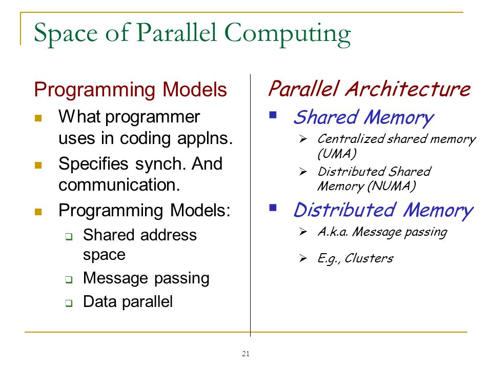 Space of Parallel Computing