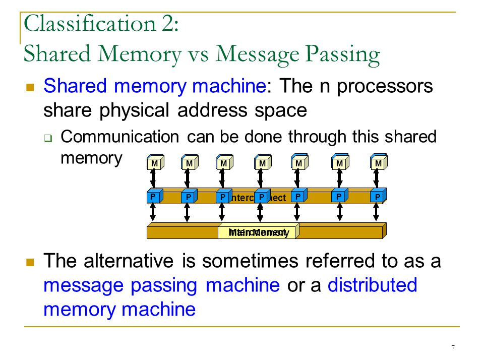 Classification 2: Shared Memory vs Message Passing