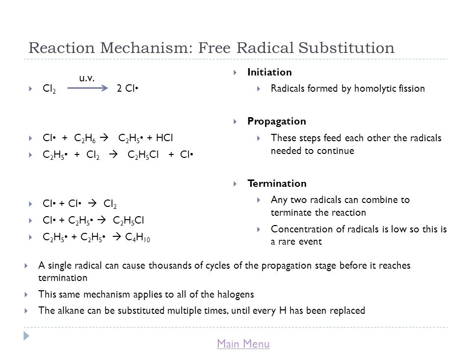 Reaction Mechanism: Free Radical Substitution