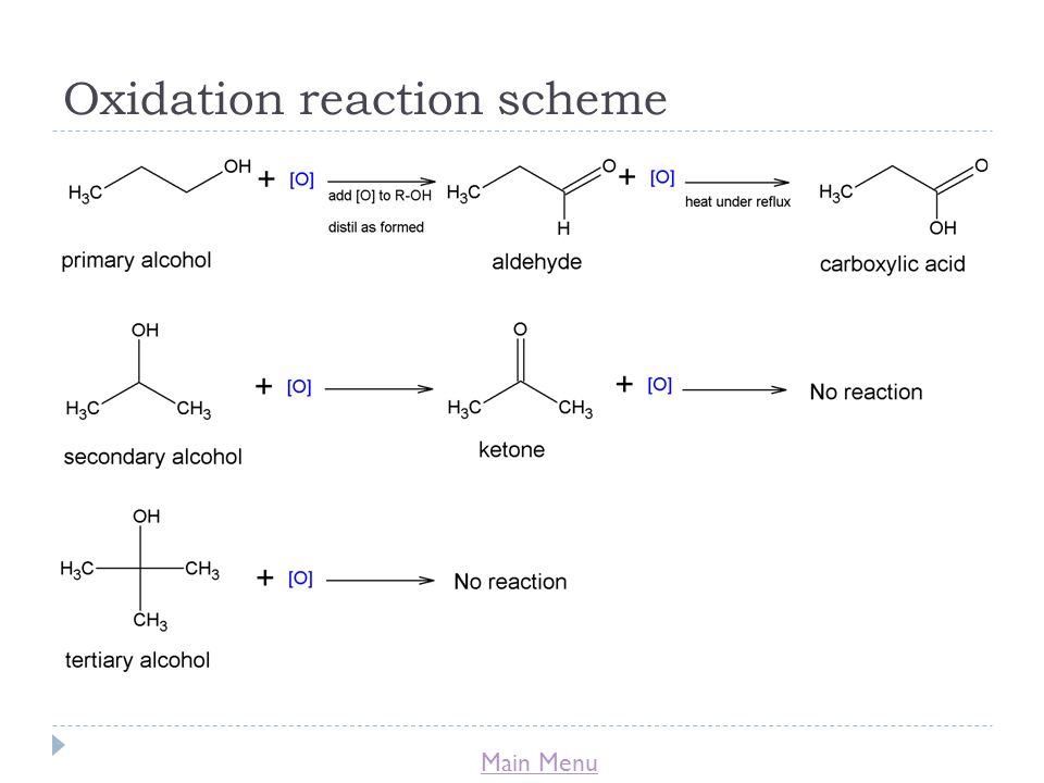 Oxidation reaction scheme