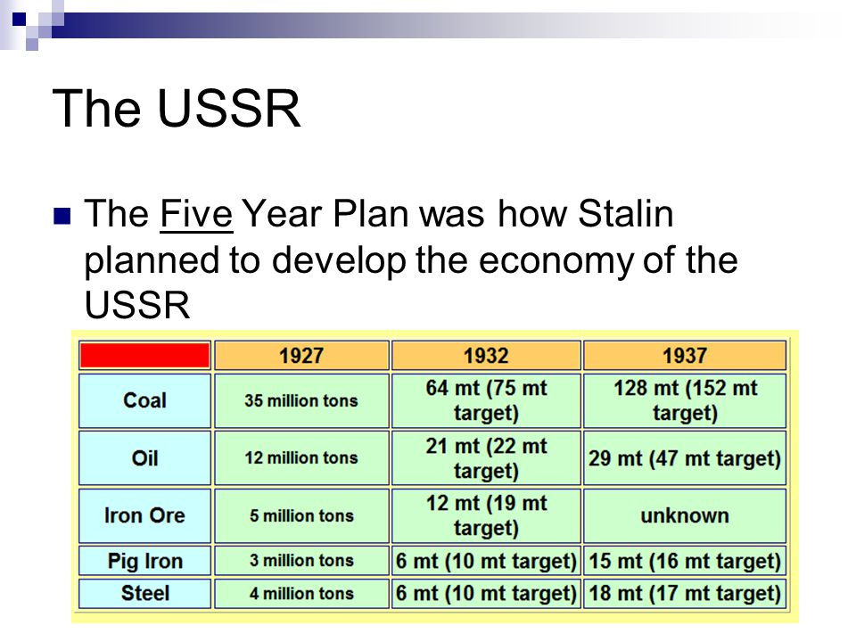The USSR The Five Year Plan was how Stalin planned to develop the economy of the USSR