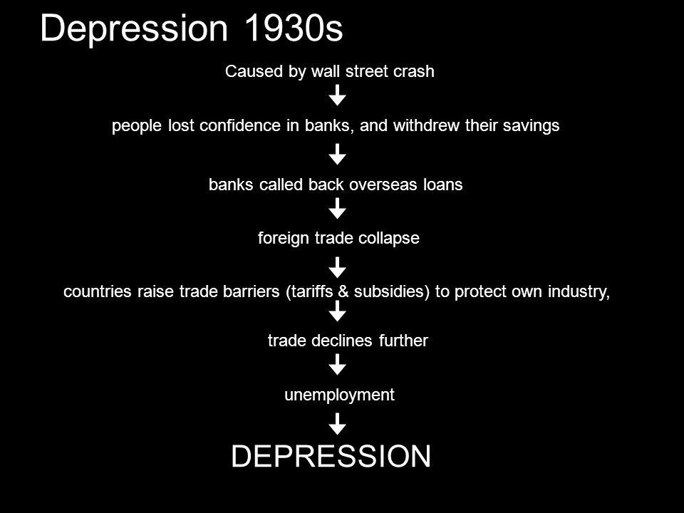Depression 1930s DEPRESSION Caused by wall street crash