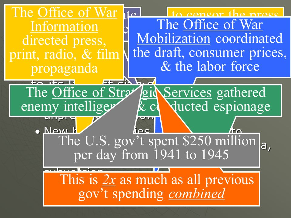 The Office of War Information directed press, print, radio, & film propaganda