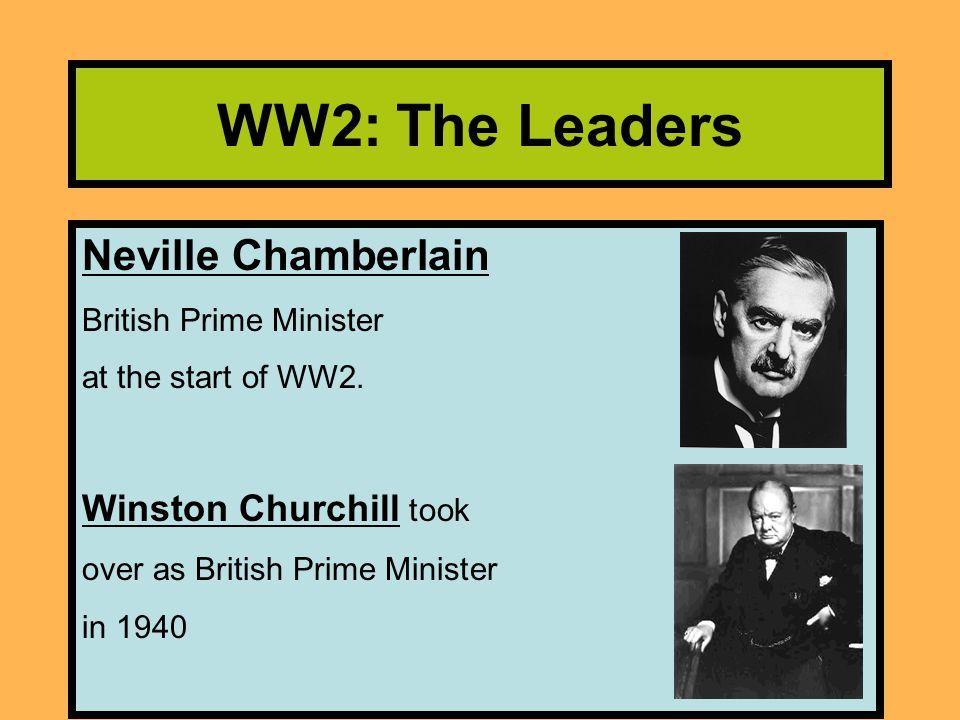WW2: The Leaders Neville Chamberlain Winston Churchill took